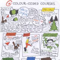 Colour coded comicstrip